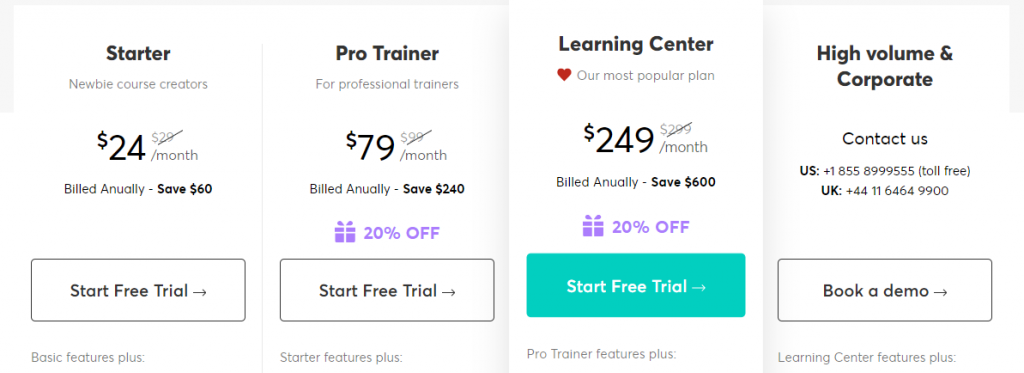 LearnWorlds table showing price plans of this course platform